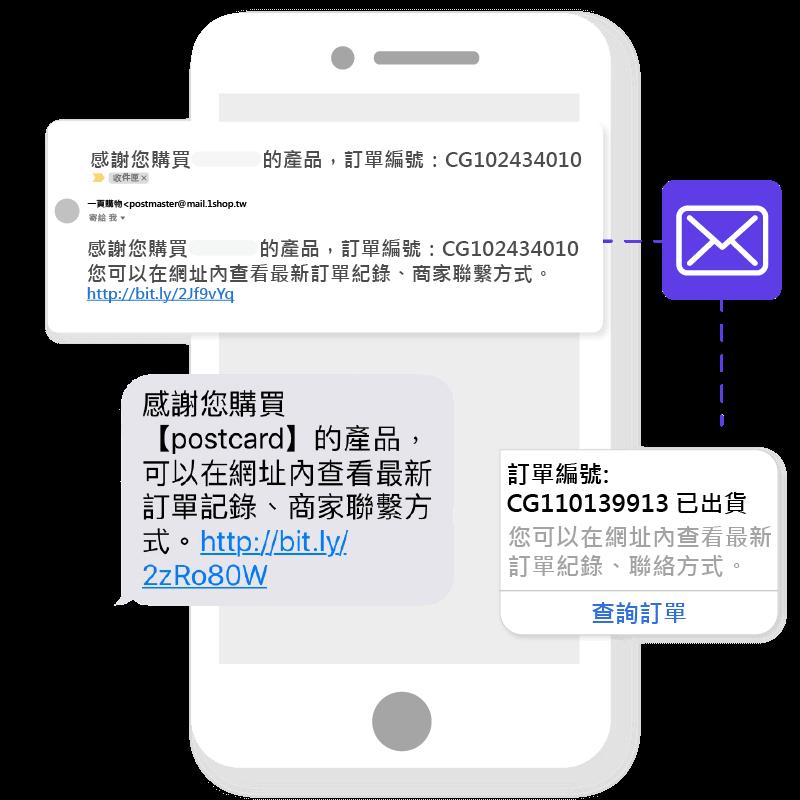 多種通知管道,簡訊,Email,Messenger